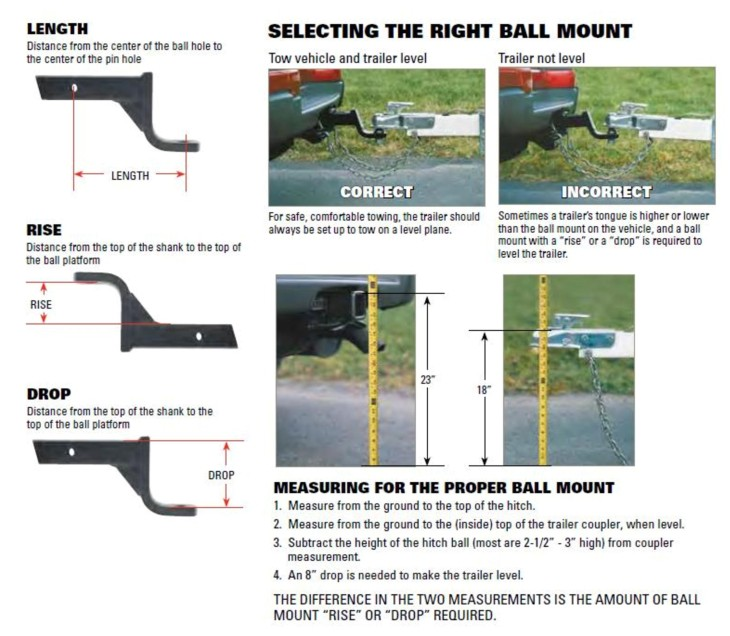 Trailer hitch--selecting the right ball mount-page-001.jpg
